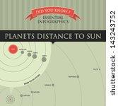 vector infographic   planets... | Shutterstock .eps vector #143243752