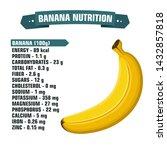 vector icon food fruit... | Shutterstock . vector #1432857818
