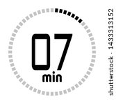 the 7 minutes countdown timer...