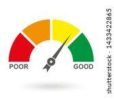 credit score gauge. bad and...   Shutterstock .eps vector #1433422865