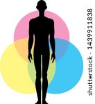 a poster on the topic of yoga.... | Shutterstock .eps vector #1439911838