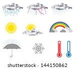 clima,nube,nublado,frío,día,gota,editable,medio ambiente,previsión,granizo,calor,huracán,icono,ilustración,relámpago
