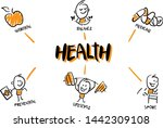 health page infographics in... | Shutterstock .eps vector #1442309108