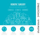 robotic surgery landing page... | Shutterstock . vector #1442620862