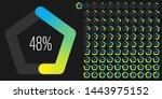 set of pentagon percentage...