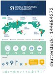 world resources infographics in ...