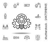 robotics innovation outline...