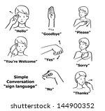 sign language  finger alphabet  ...