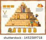 ancient egypt time line vector... | Shutterstock .eps vector #1452589718
