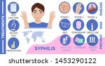 syphilis disease  reasons and... | Shutterstock .eps vector #1453290122