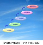 way from forming to adjouring | Shutterstock . vector #1454480132