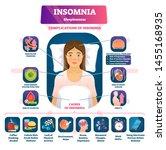 insomnia vector illustration.... | Shutterstock .eps vector #1455168935