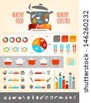 healthy food infographics | Shutterstock .eps vector #146260232