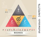 3 steps strategy in triangle... | Shutterstock .eps vector #146901776