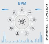 bpm  infographic with icons....