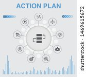 action plan  infographic with... | Shutterstock .eps vector #1469615672