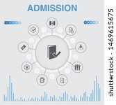 admission  infographic with...