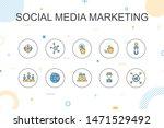 social media marketing trendy...