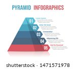 pyramid with five segments ... | Shutterstock .eps vector #1471571978