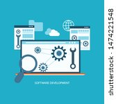 software development and...
