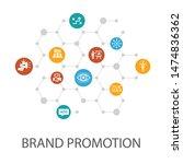 brand promotion presentation...