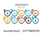 property  infographic design...