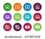 photographs and camera circle...