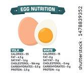 Vector Food Icon Calorie...
