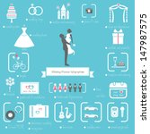 wedding planner icons and... | Shutterstock .eps vector #147987575
