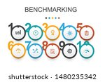 benchmarking  infographic...
