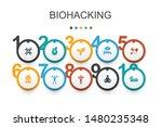 biohacking infographic design... | Shutterstock .eps vector #1480235348
