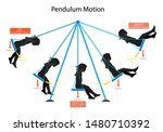 illustration of physics ... | Shutterstock .eps vector #1480710392