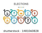 elections infographic design...