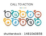 call to action infographic...