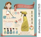 Floor Cleaner.vector...