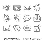 set of business icons  such as...   Shutterstock .eps vector #1481528132