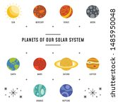 solar system set of planets in... | Shutterstock .eps vector #1485950048