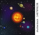Solar System Planets Orbits On...