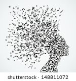 music notes splash from woman's ... | Shutterstock . vector #148811072