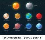 Sun Moon Mercury Venus Earth...
