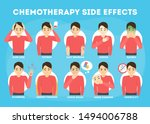 side effects of chemotherapy...   Shutterstock .eps vector #1494006788