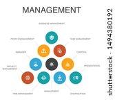 management infographic 10 steps ...