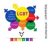 lgbt related words in tag cloud | Shutterstock .eps vector #149499506