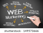 web marketing | Shutterstock . vector #149573666
