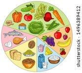 healthy food plate. set of... | Shutterstock . vector #1496389412