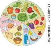 healthy food plate. set of... | Shutterstock .eps vector #1496389415