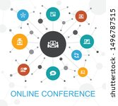 online conference trendy web...