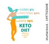 keto diet woman body figure...   Shutterstock .eps vector #1497533648