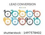 lead conversion infographic...