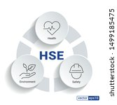 hse   health safety environment ... | Shutterstock .eps vector #1499185475